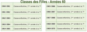 STGO_Photos_classes_recherchees_Annees_60_Filles_Copie
