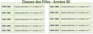 STGO_Photos_classes_recherchees_Annees_60_Filles_Copie